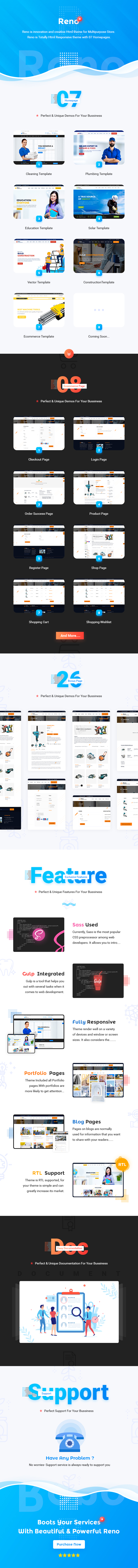 Build Template HTML Theme